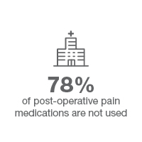 hospital gray 78% of post-op pain meds unused statistic