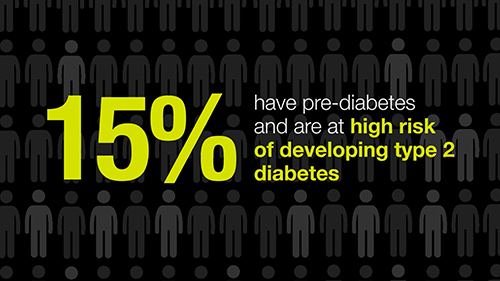 Play the diabetes prevention video